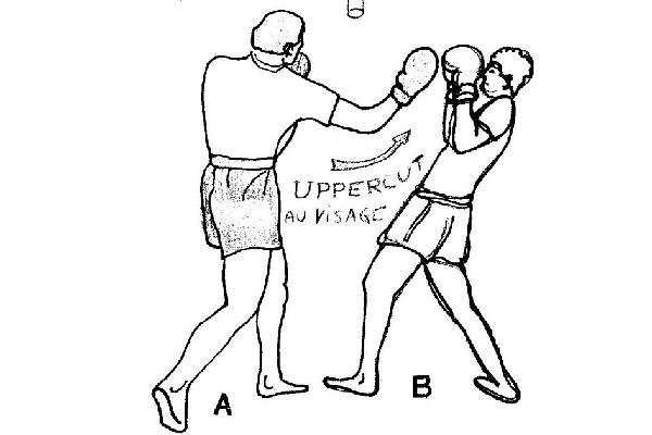 Kỹ thuật đấm boxing cơ bản đấm xốc tay phải