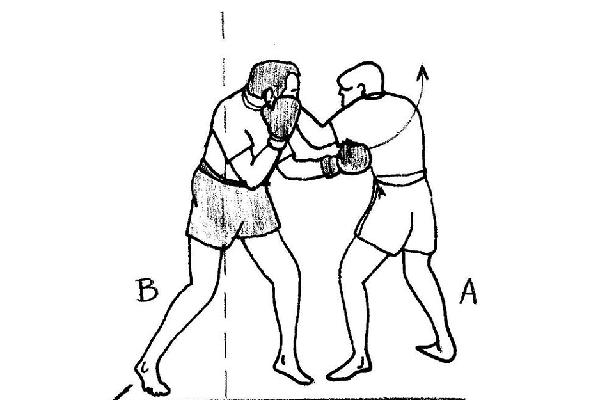Kỹ thuật đấm boxing cơ bản đấm xốc tay trái