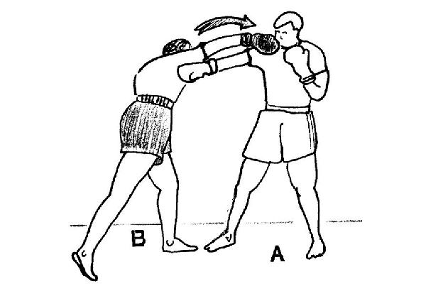 Kỹ thuật đấm boxing cơ bản phản đòn tay phải